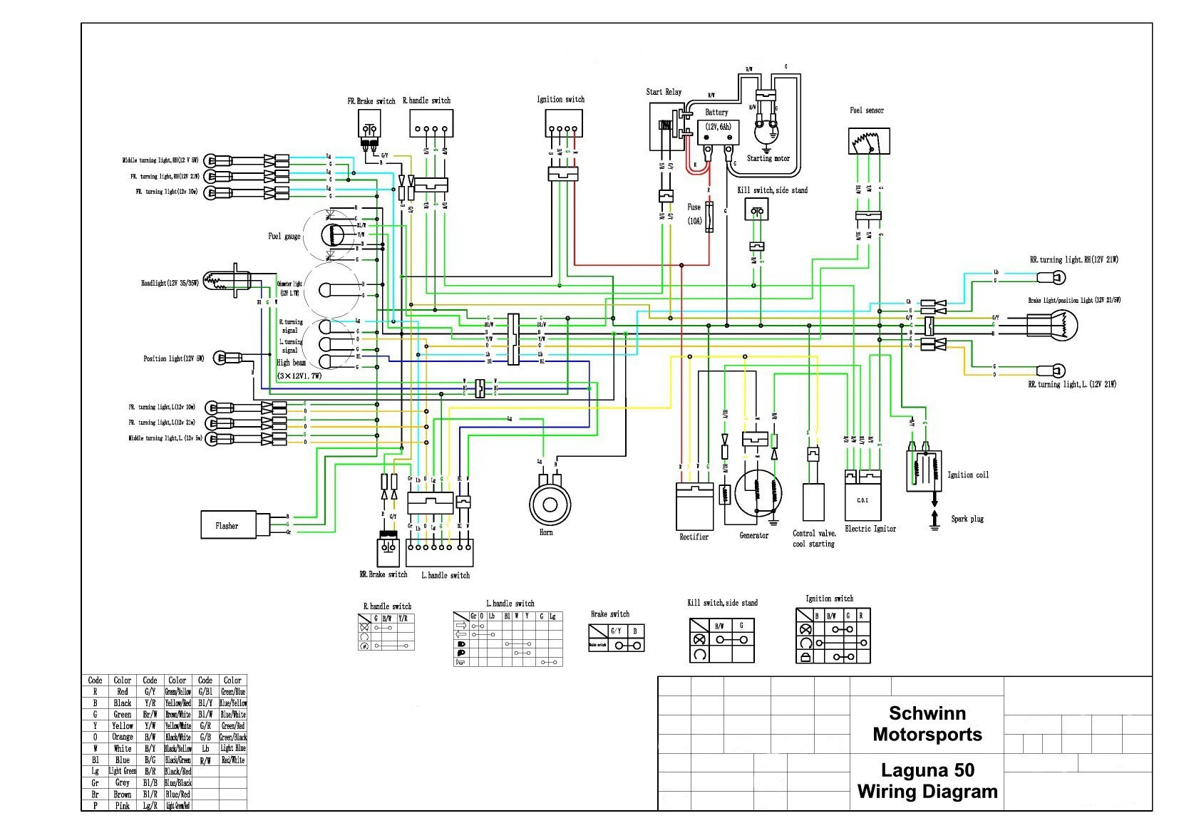 Gy6 Ignition Wiring Diagram Electrical Schematics Honda Ruckus Switch 150cc Awesome Image Harness 150 Cc Taotao Won T