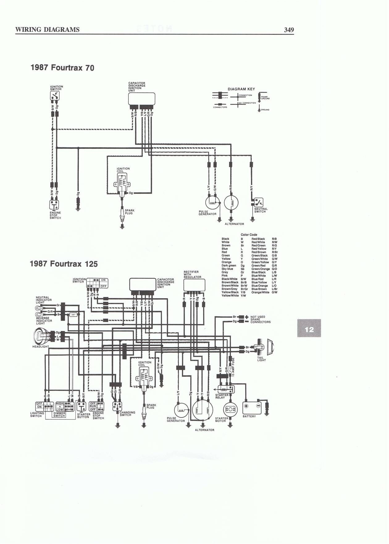 Gy6 Ignition Wiring Diagram Manual E Books 49cc Scooter Library