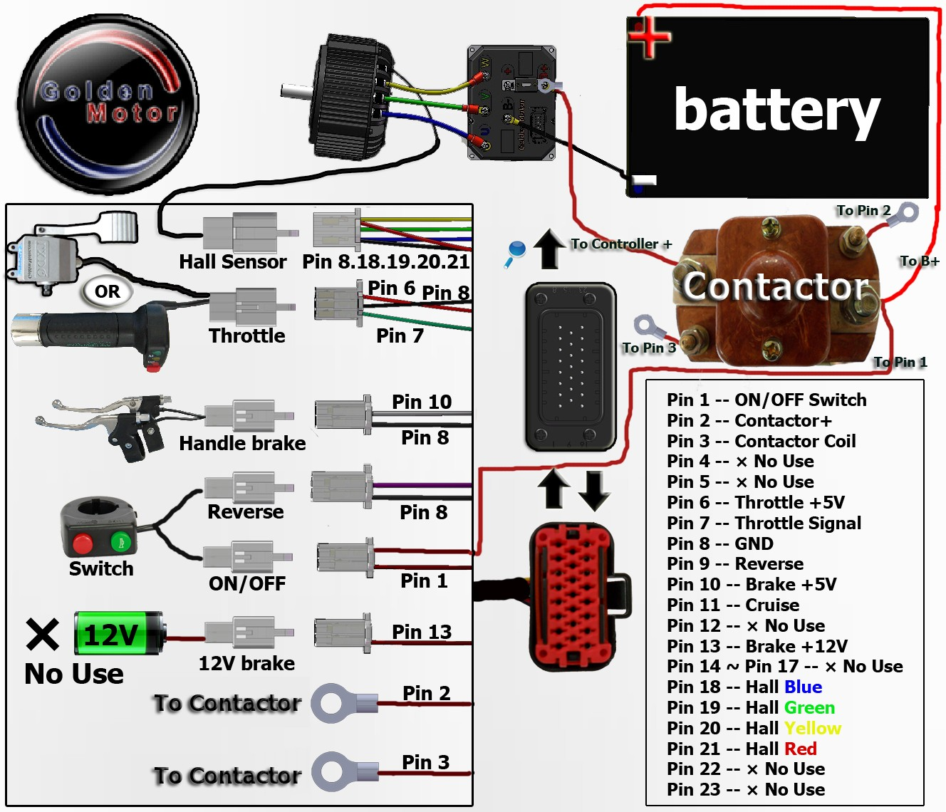Hub Motor Controller Circuit Diagram Wiring Image Control 10kw Bldc From Golden Model Hpm Aeva Forums Rh Asn Au Kelly