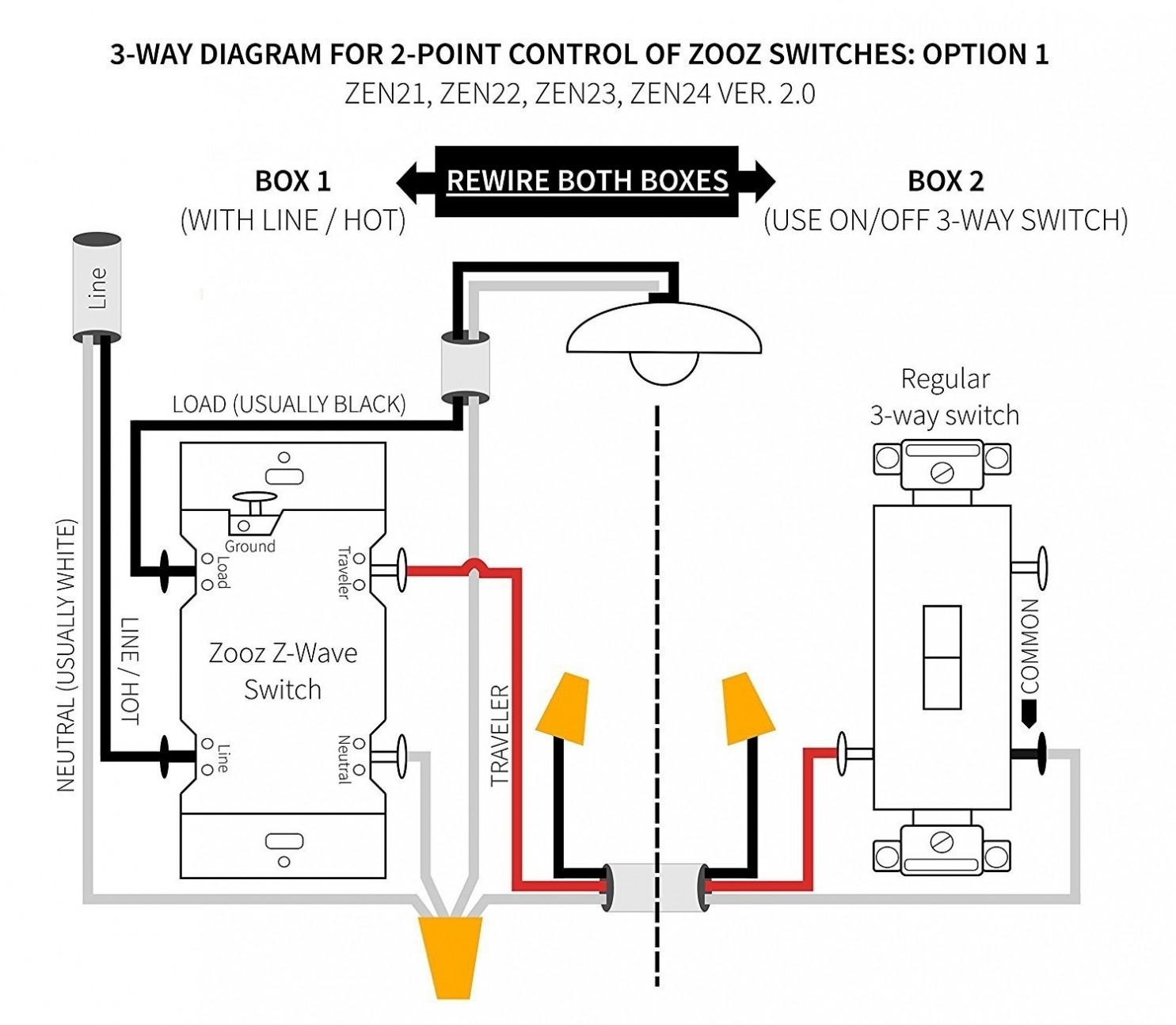 Insteon 3 Way Wiring Diagram Trusted Schematics 2 Switch 1 Light Image Switches One To