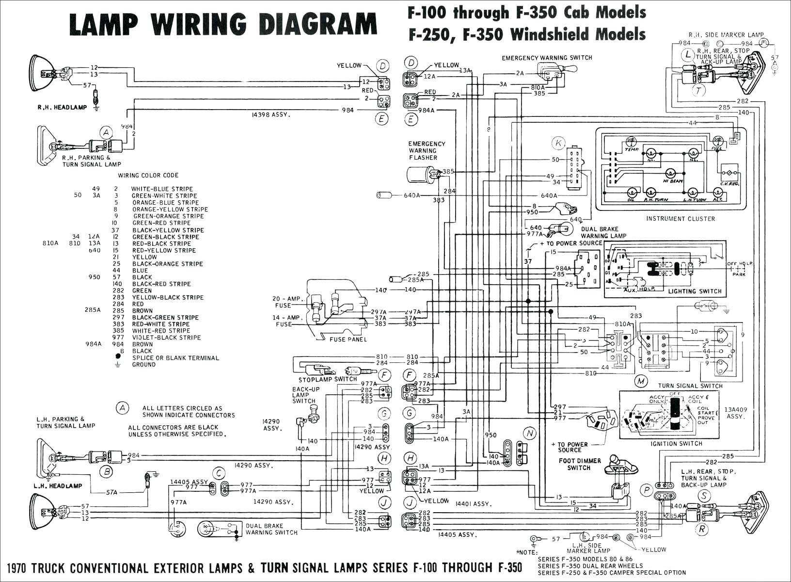 2000 Jeep Cherokee Tail Light Wiring Diagram