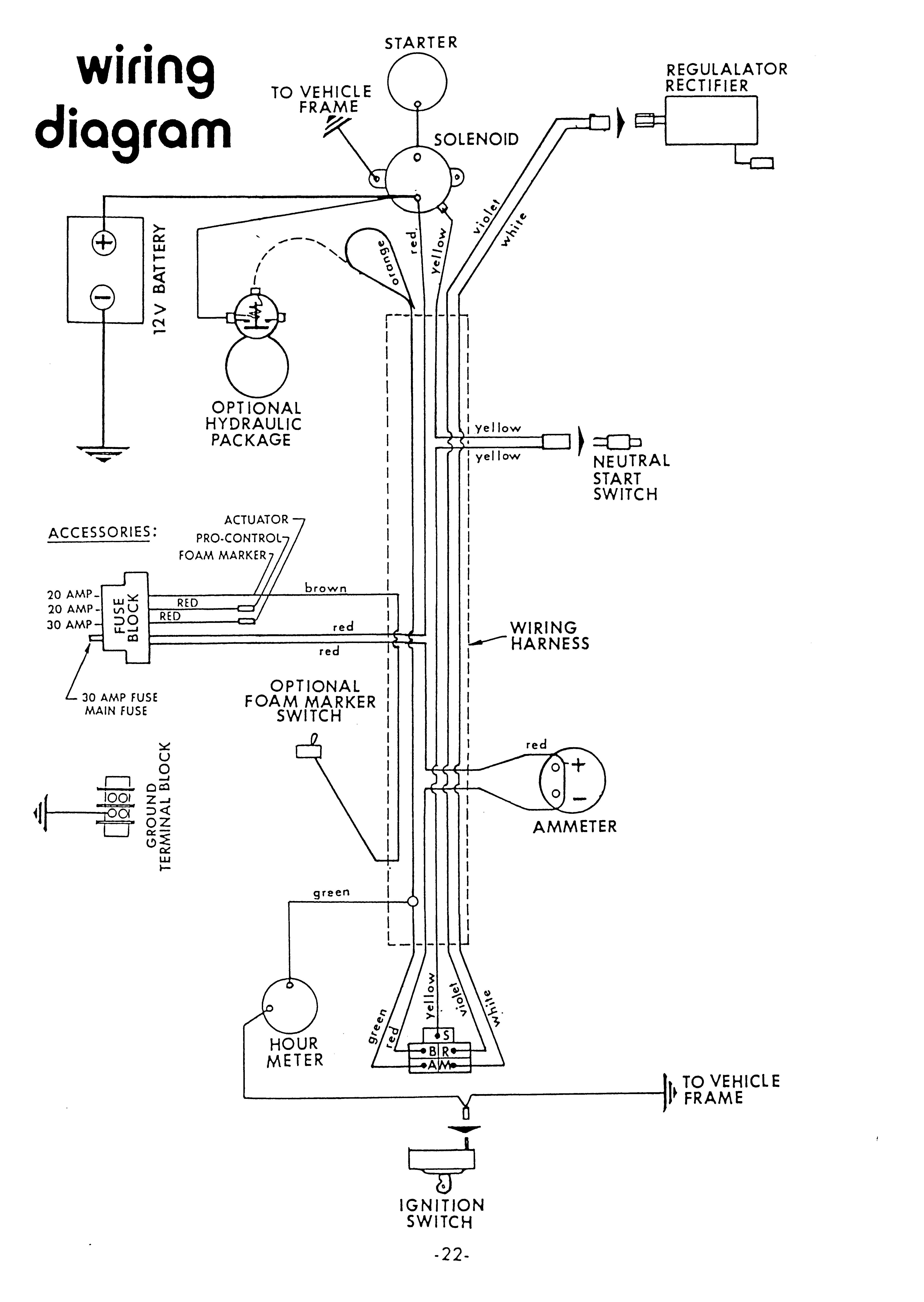 Diagram Clark Forklift Ignition Switch Wiring Diagram Collection Wiring Diagram Full Version Hd Quality Wiring Diagram Classdiagramenum Blimunde It
