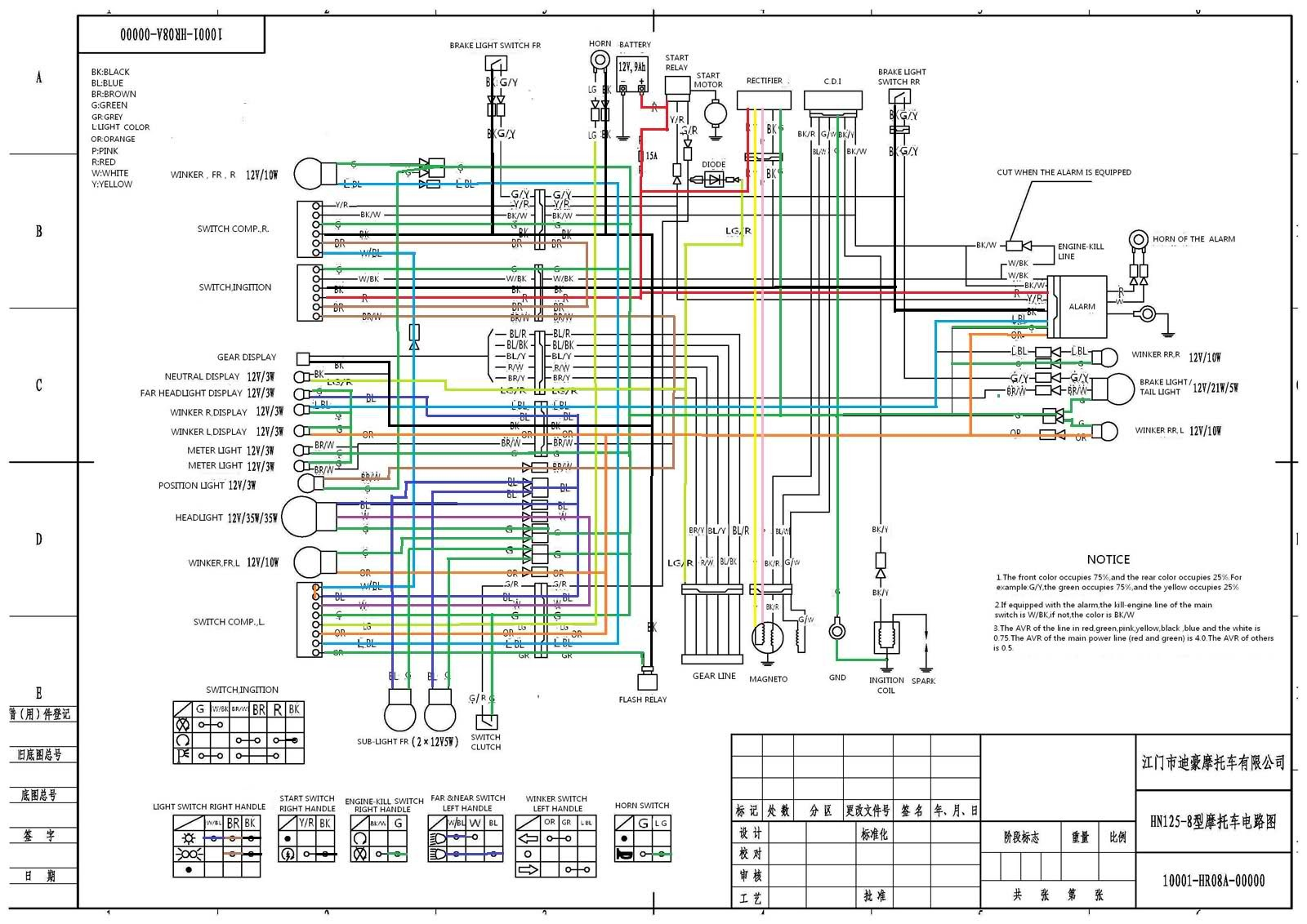 Lifan 250cc Wiring Diagram Worksheet And Chinese 200 Atv Diagrams Page 3 Schematics Rh Rivcas Org