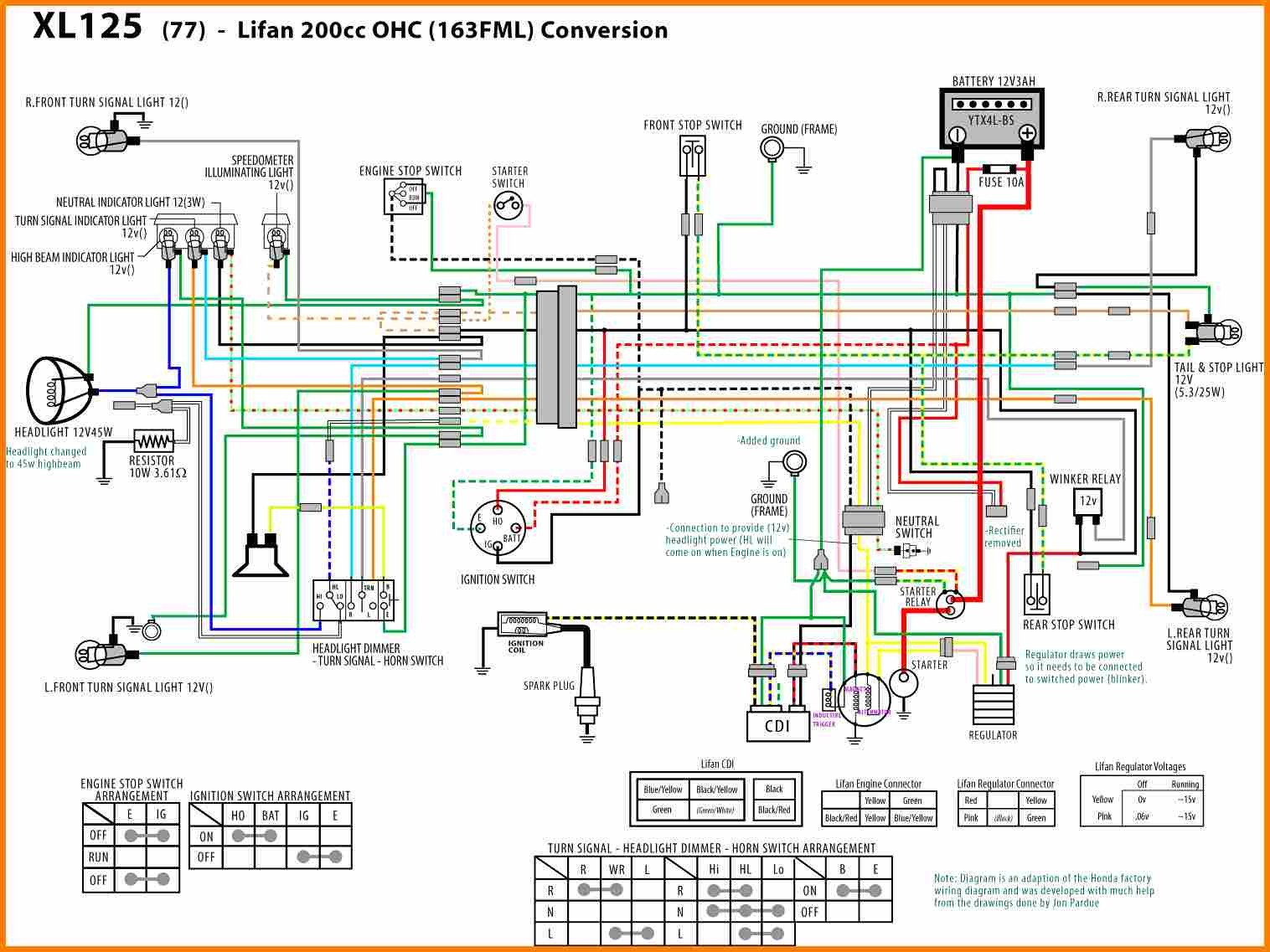 200cc Dirt Bike Wiring Diagram