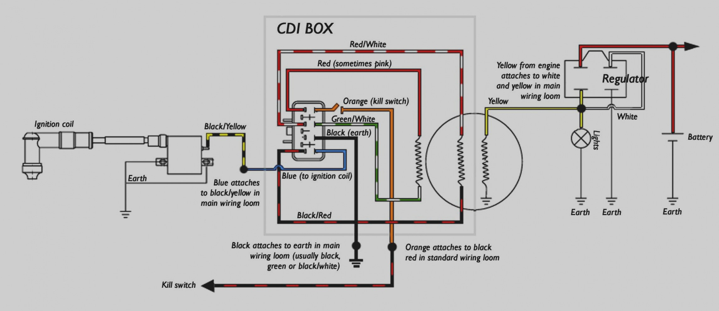 Kandi 250st Quad Wiring Diagram Wiring Diagram - BURKE.MOOSHAK.INDiagram Database - MOOSHAK.IN