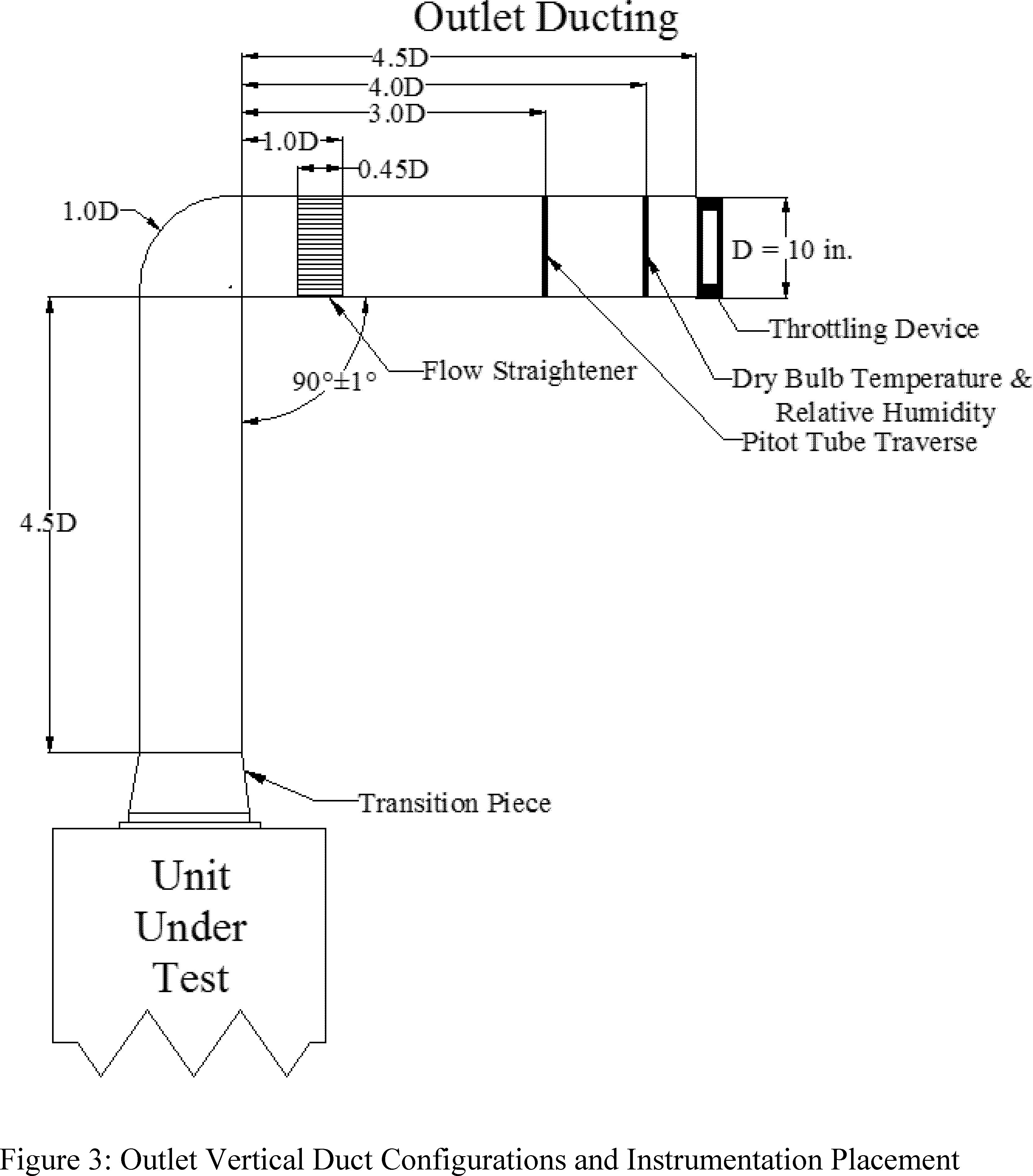 Looping Wiring Diagram Image Piping Solidworks Instrumentation Best Mobile Home Ductwork Unique Diagrams Amp