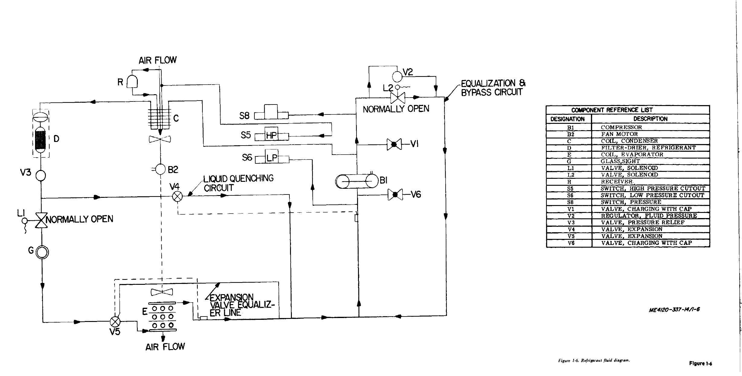 Kenworth Ac Wiring Diagram New Truck In Air Conditioning Wiring Diagram Free Download Wiring