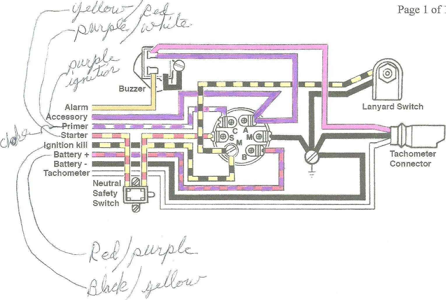 Cart Wiring Diagram Likewise Mercury Outboard Motor Wiring Diagram Boat Ignition Switch Wiring Diagram Collection