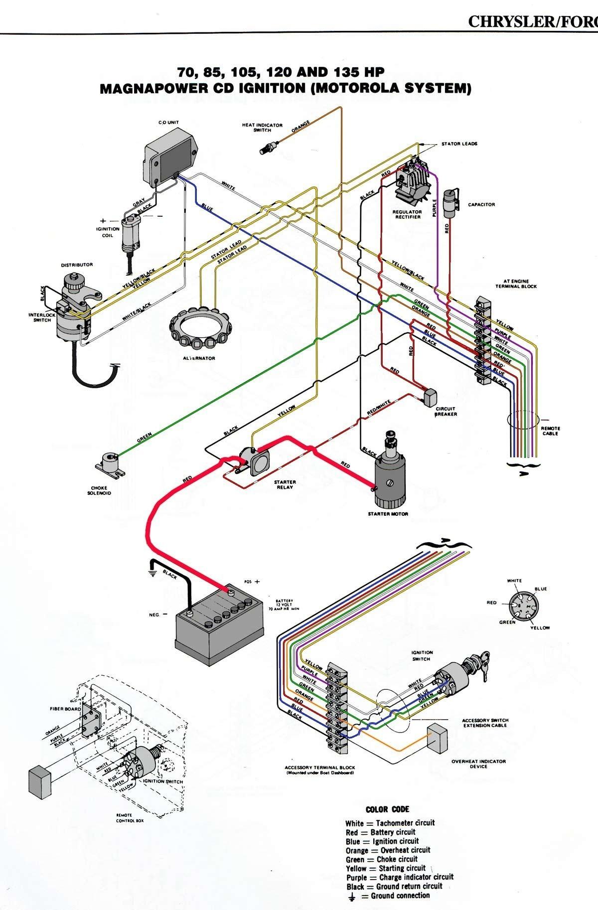 Wiring Diagram Motorola Alternator Fresh Mercury Outboard Alternator Wiring • Free Wiring Diagrams