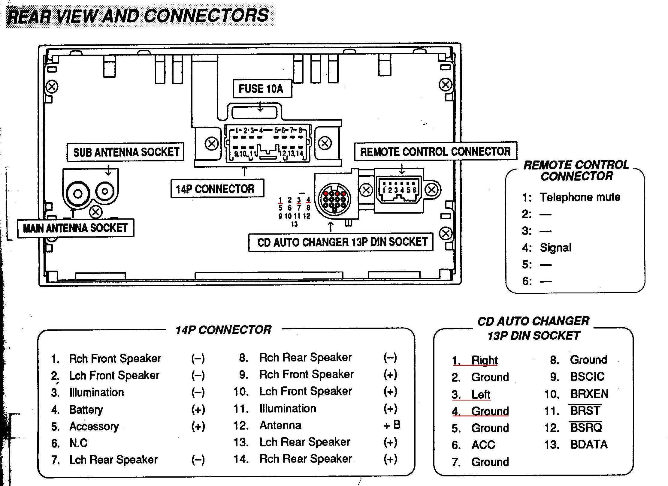 2000 Mitsubishi Montero Sport Stereo Wiring Download Radio Wiring Diagram For Mitsubishi Montero Sport At