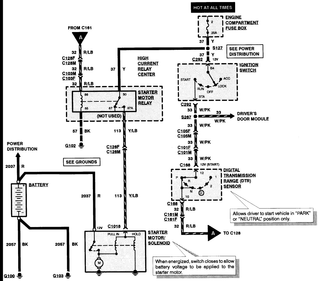 1977 Ford F 150 Starter Solonid Wiring Diagram Content Resource Of 1979 Radio For Images Gallery