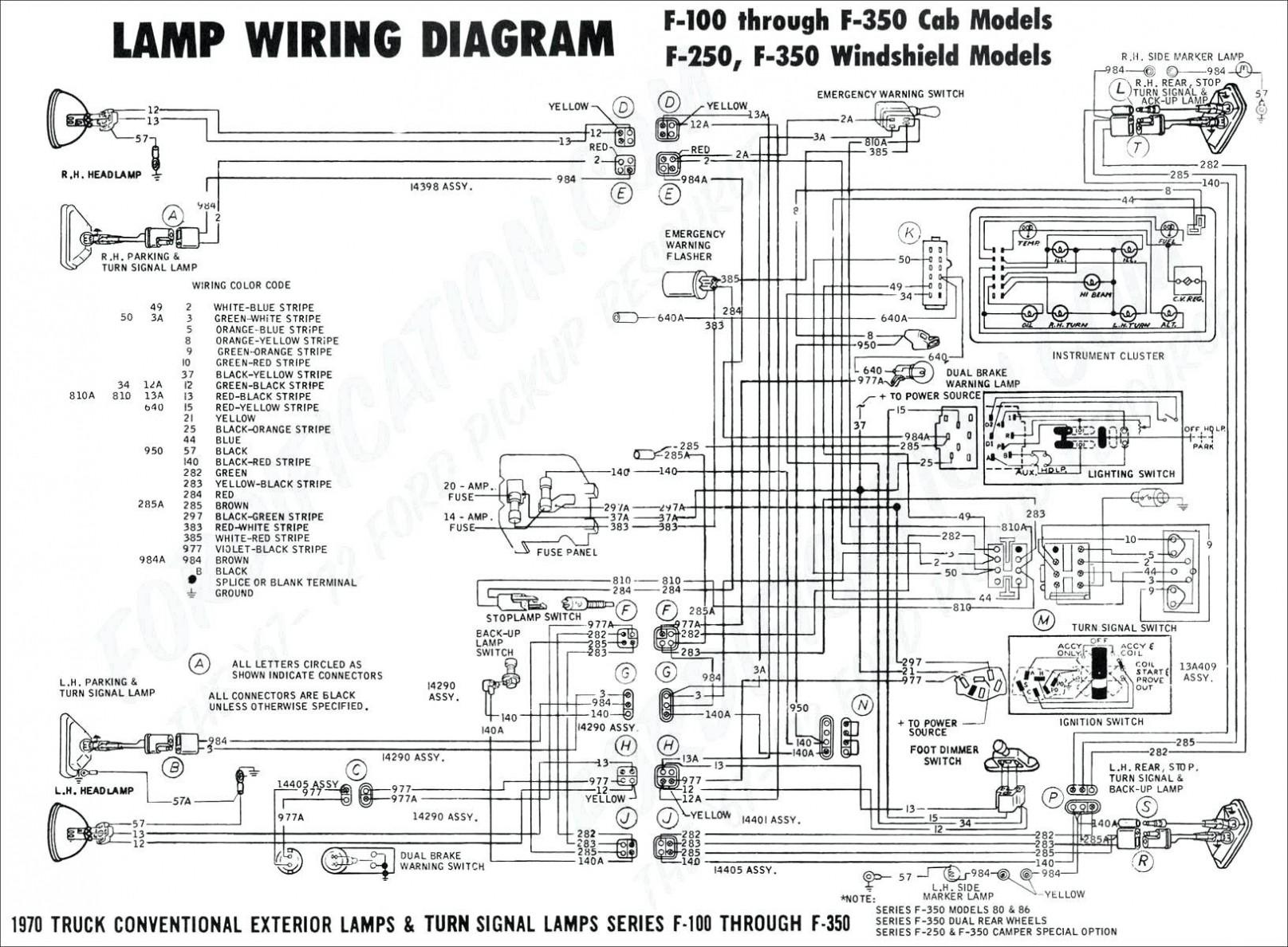 87 dodge truck wiring diagram schematic wiring diagram u2022 rh  envisionhosting co 1996 Dakota Starter Wiring