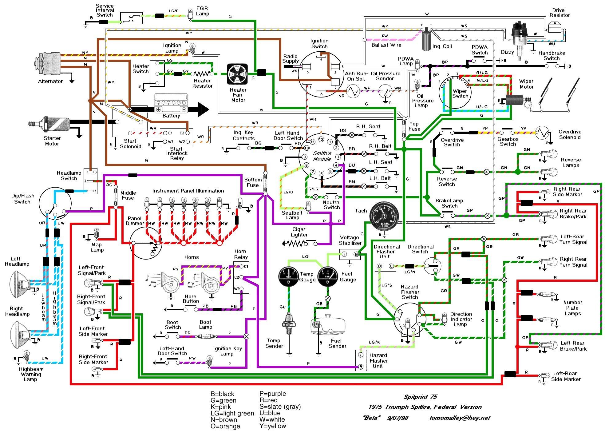 Moto Mirror Wiring Diagram Detailed Schematics Suzuki Forenza Unique Image Turn Signal Mgb Harness