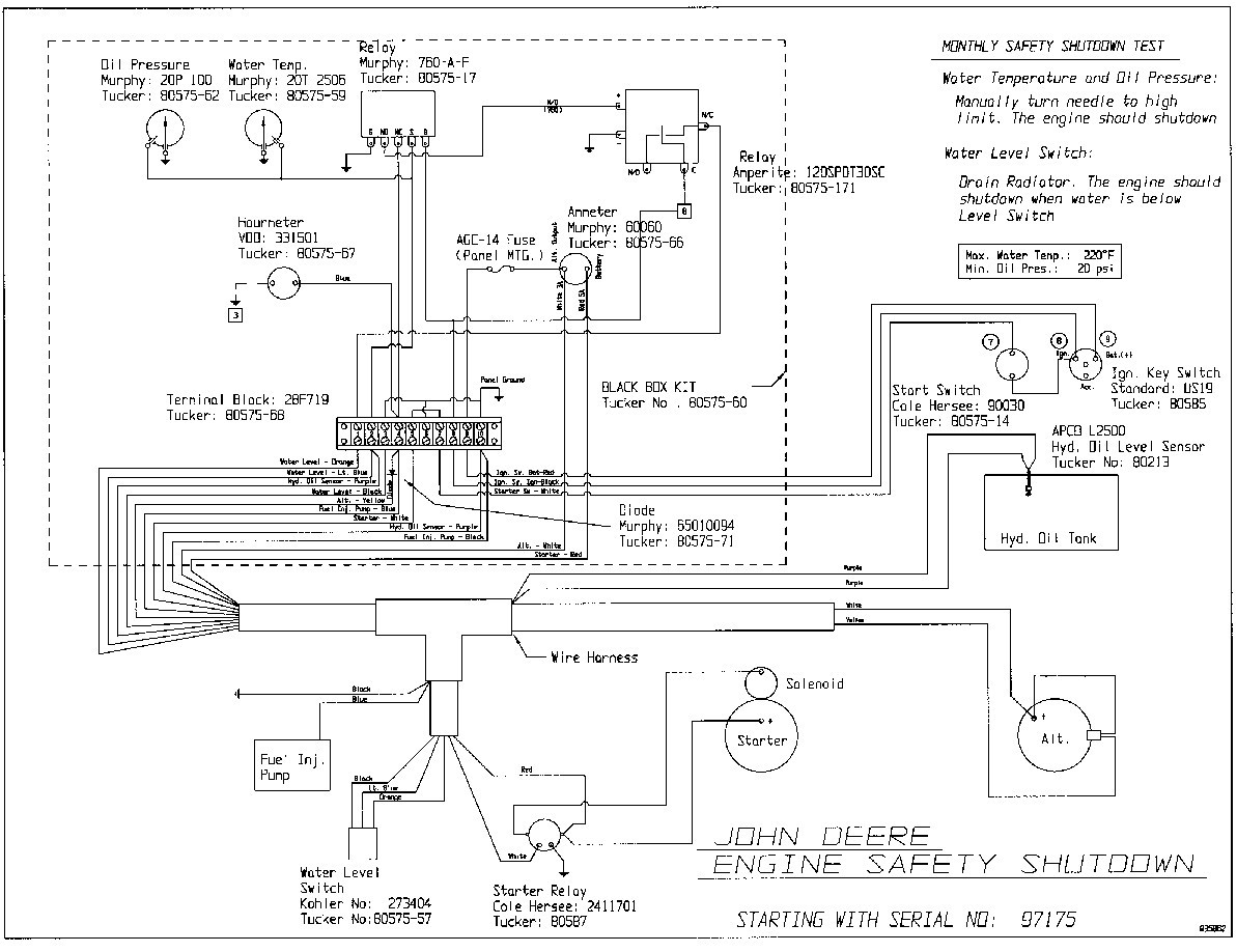 John Deere 855 Wiring Diagram Explained Wiring Diagrams John Deere Starters  Diagrams John Deere 4040 Wiring Diagram