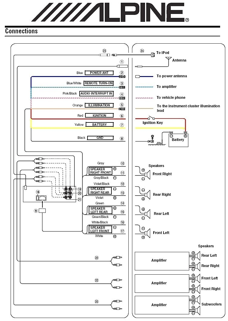DIAGRAM] Avh P3100dvd Wiring Diagram FULL Version HD Quality Wiring Diagram  - MC33926SCHEMATIC5374.CONTOROCK.ITCONTO ROCK
