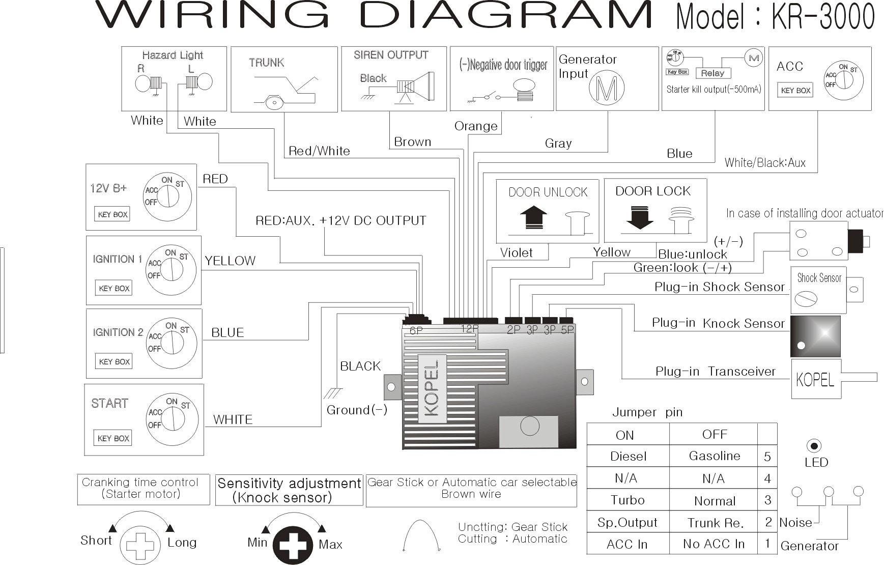 Wiring Diagram Pioneer Avic N1 Cpn1899 : Pioneer avic n wiring diagram image
