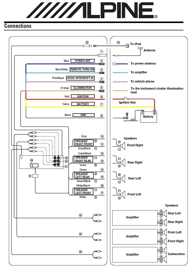 sony xplod radio wiring diagram to pioneer car and basic in