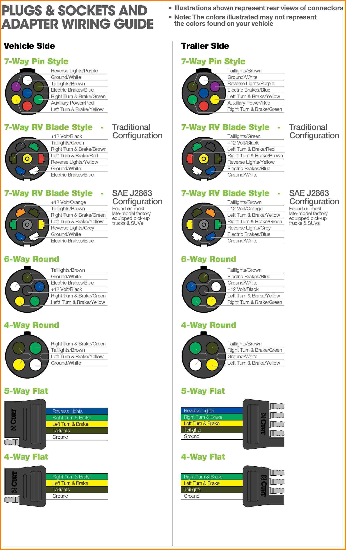 Pollak 7 Way Wiring Diagram Data Geigercounteri Controlcircuit Circuit Seekiccom 12 705 Trailer Plug Complete Diagrams U2022 Rh Oldorchardfarm Co Dodge
