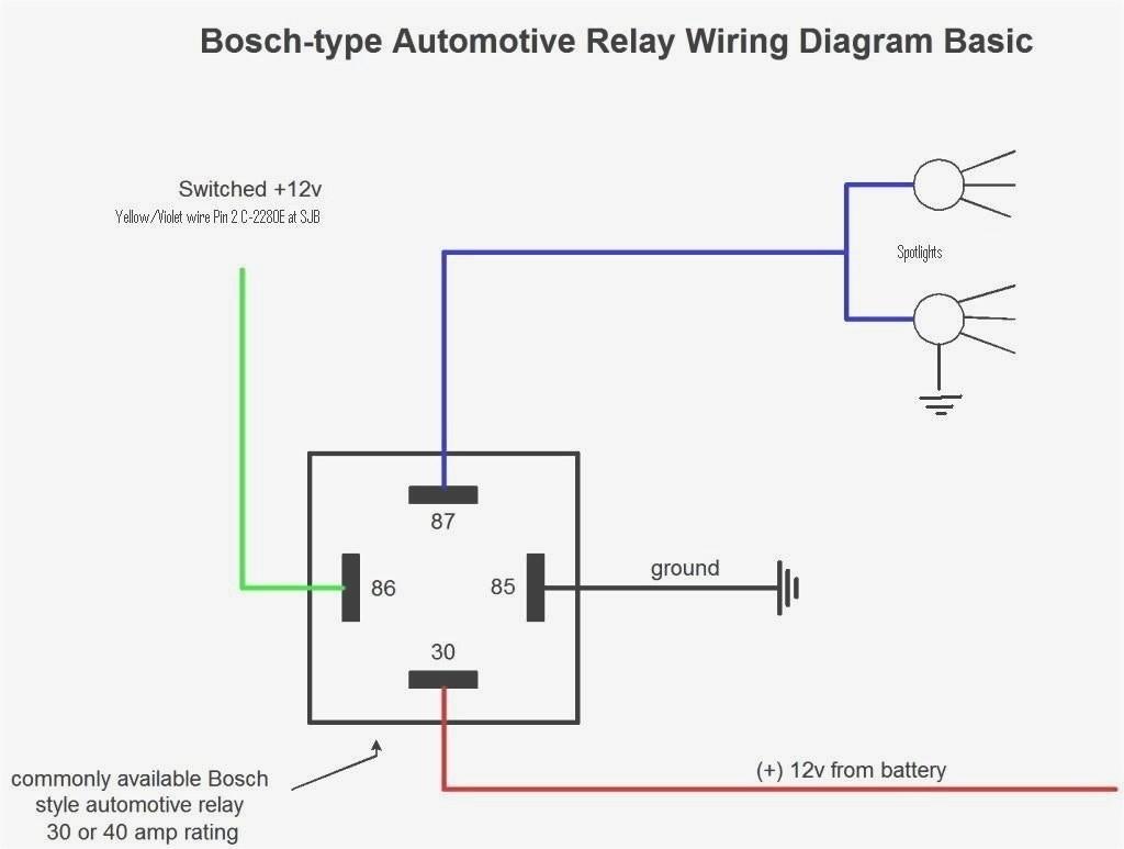 typical hvac ribu1c wiring diagram