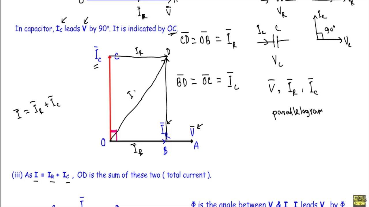 Rlc Phasor Diagram New   Wiring Diagram Image