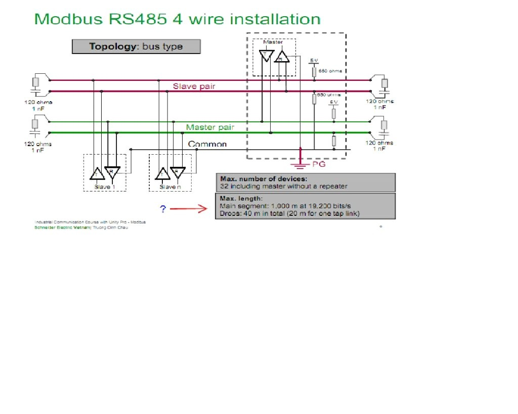 Modbus Rs485 Wiring Diagram B2network Co Exceptional In wiring