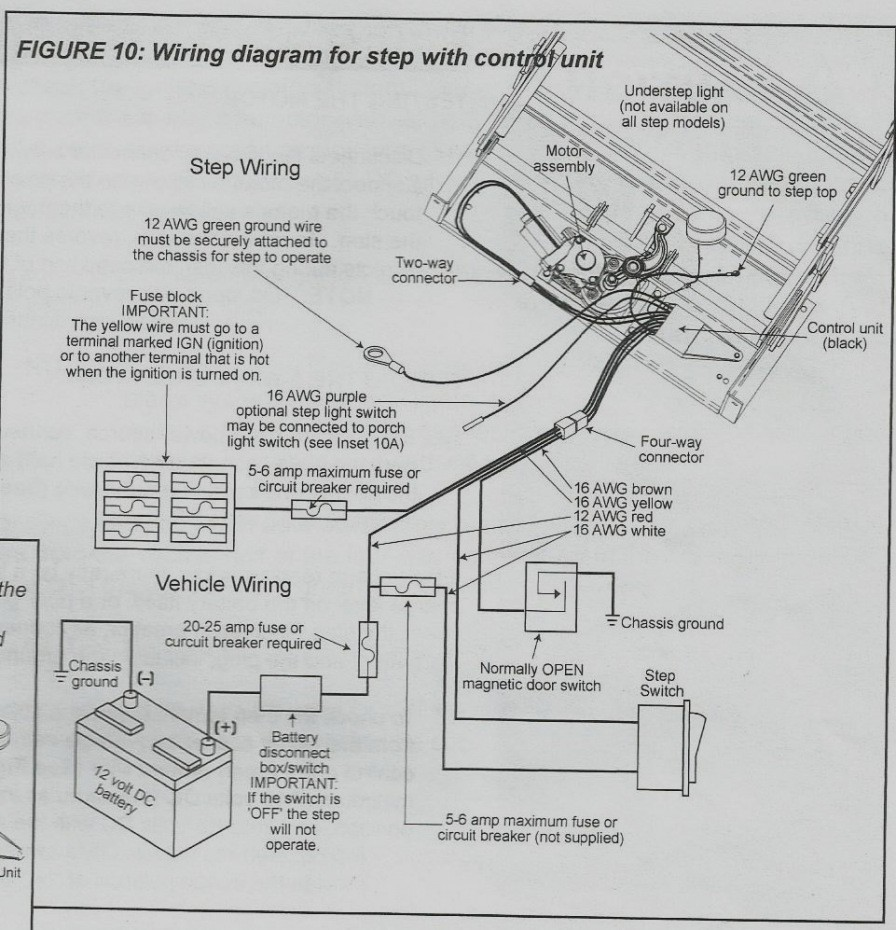 Kwikee Wiring Diagram Home 6 20 Amp Fuse Box Rv Steps Library Vintage Camper