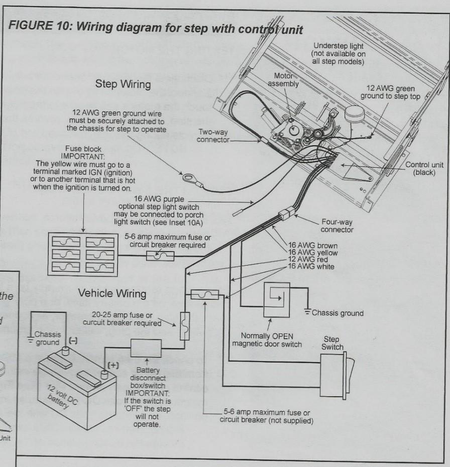 Wickes Underfloor Heating Wiring Diagram Trusted Wiring Diagrams Furnace  Parts Diagram Kwikee Wiring Diagram