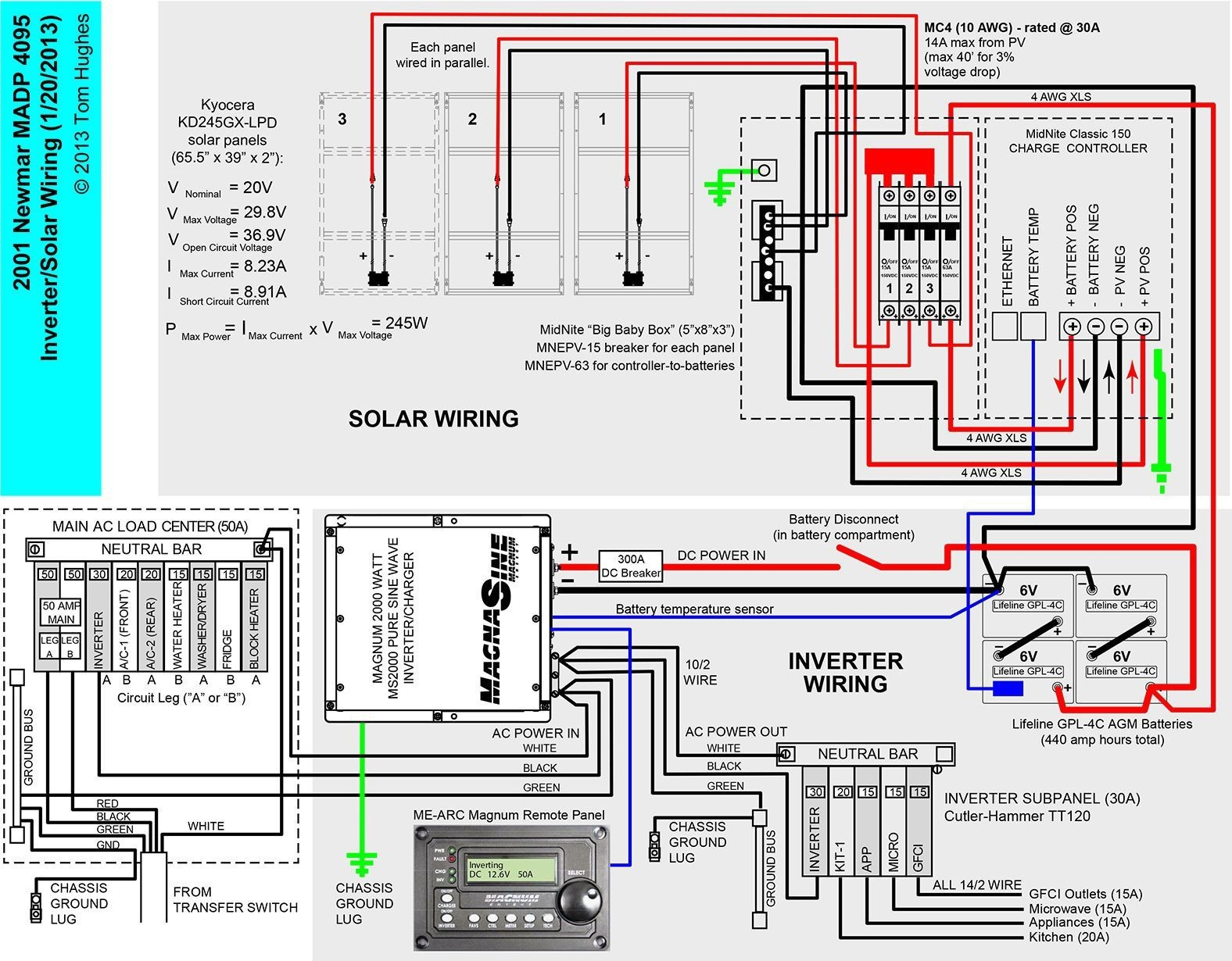Solar System Wiring Diagram Sample Pdf Rv solar Wiring Diagram Vintage Rv  Converter Wiring Diagram Wiring