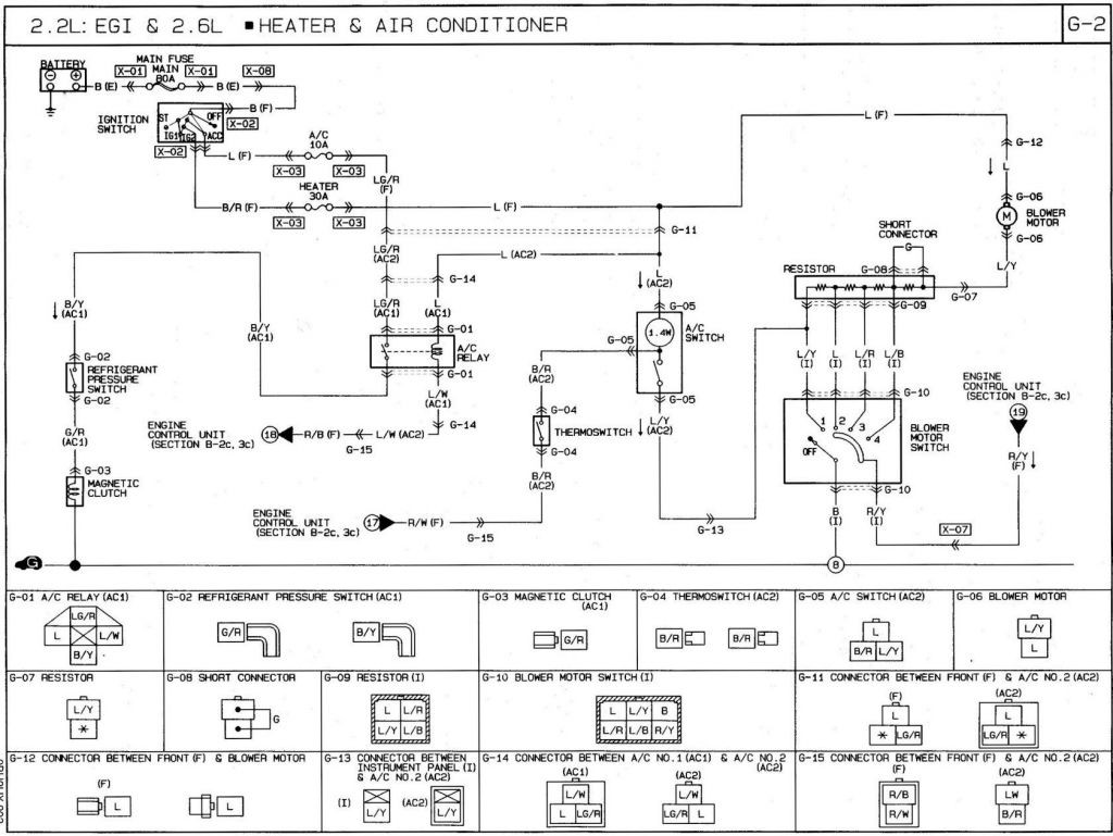 29 Hvac Wiring Diagram 101