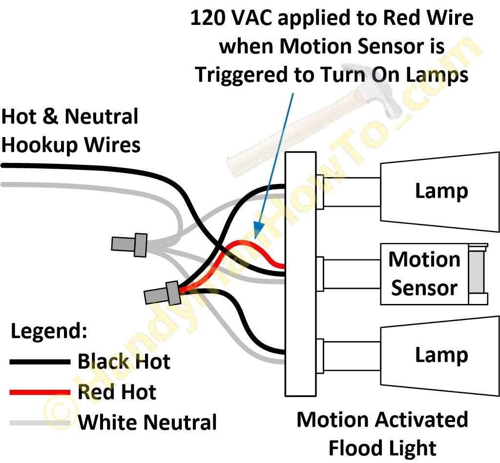 Motion Sensor Light Wiring Diagram Within For Outdoor In Pir To Landscape Lighting Low Voltage Unique Amazing Manual Garden Lights Outside Switch Exterior