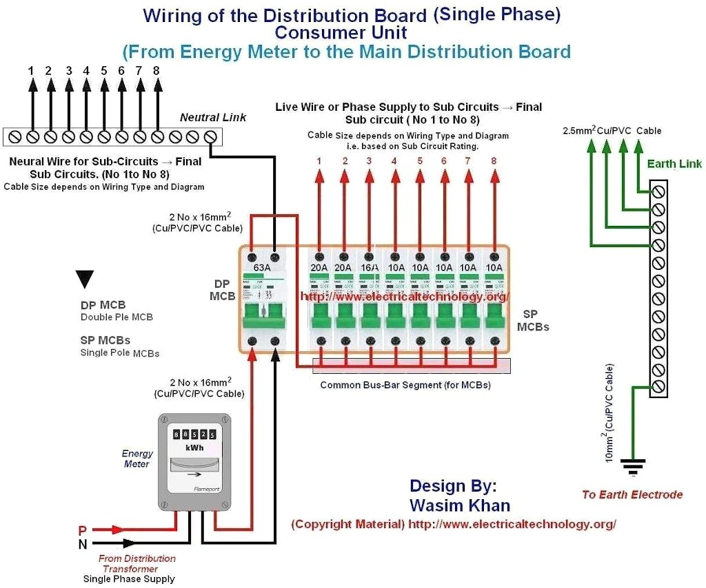 Single Phase House Wiring Diagram Awesome Image Home Data Diagrams Of The Distribution Board With Rcd From Within Rh Sbrowne Me Fuse Panel