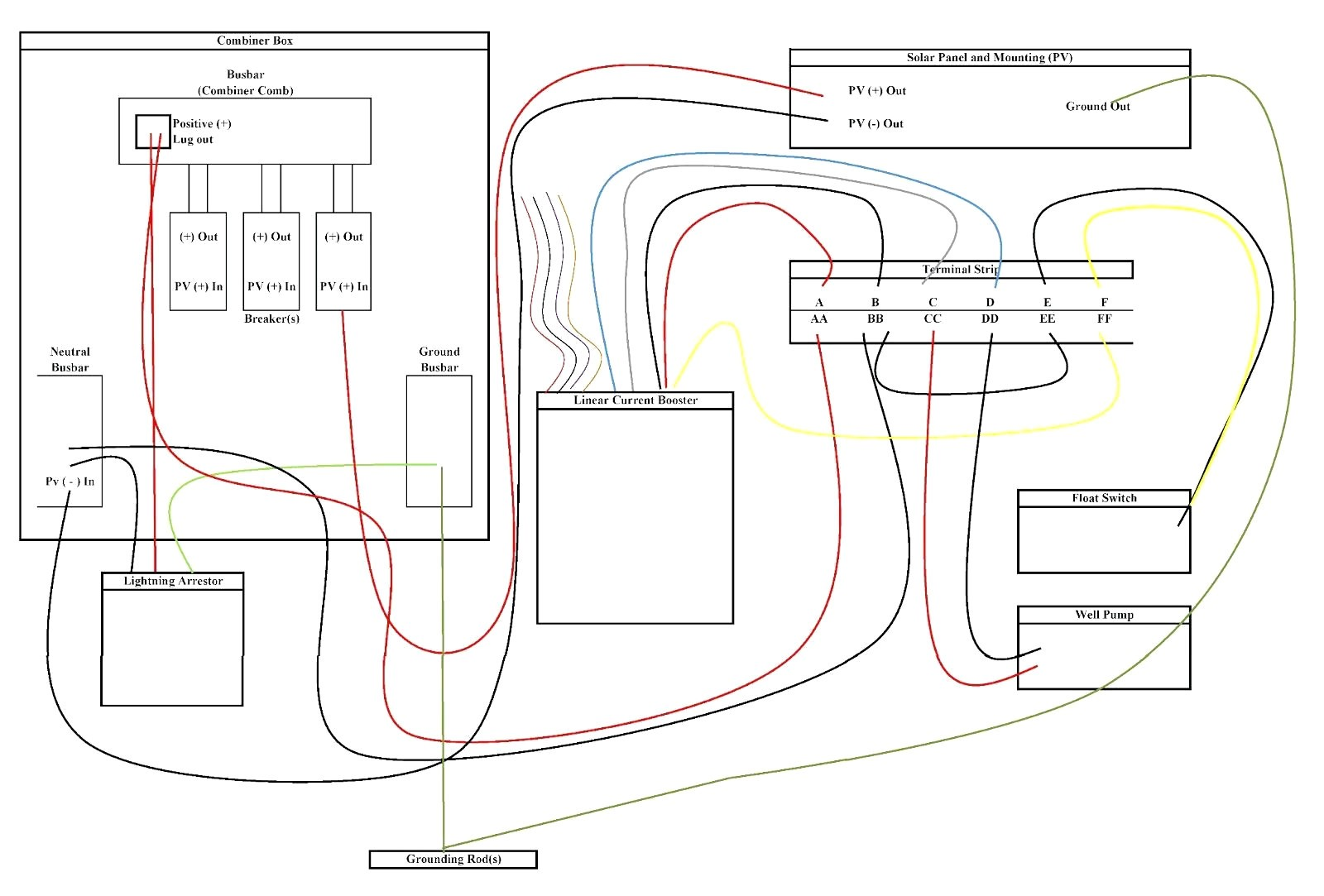 Solar Biner Box Wiring Diagram Trusted Diagrams Circuit Unique Combiner Image Power Schematic Full Size Of