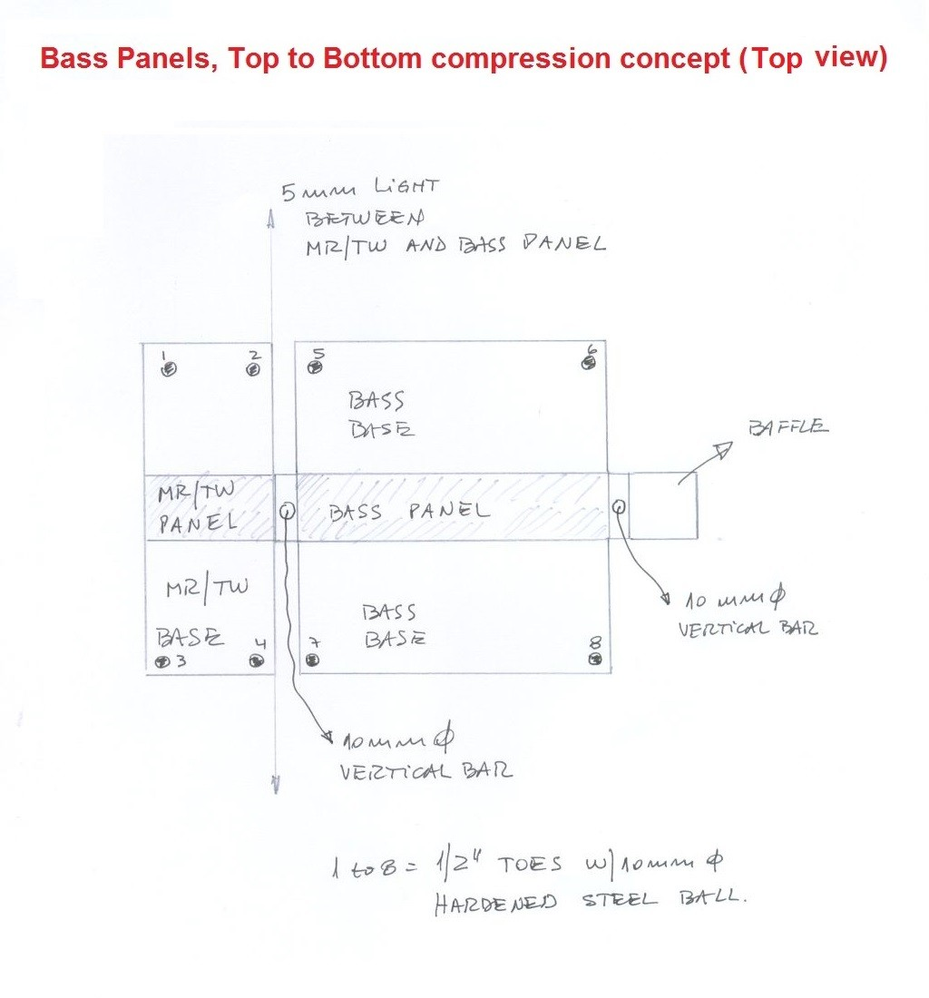 Car 2 Way Speaker Crossover Wiring Diagram Reference ponents