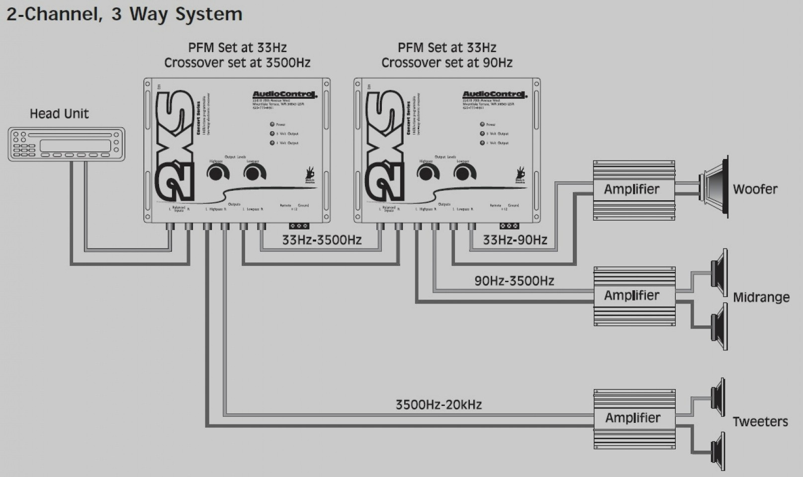 Speaker Crossover Wiring Diagram Yamaha Ns 6490 Trusted Way Work Also Jbl Speakers 3 Diagrams