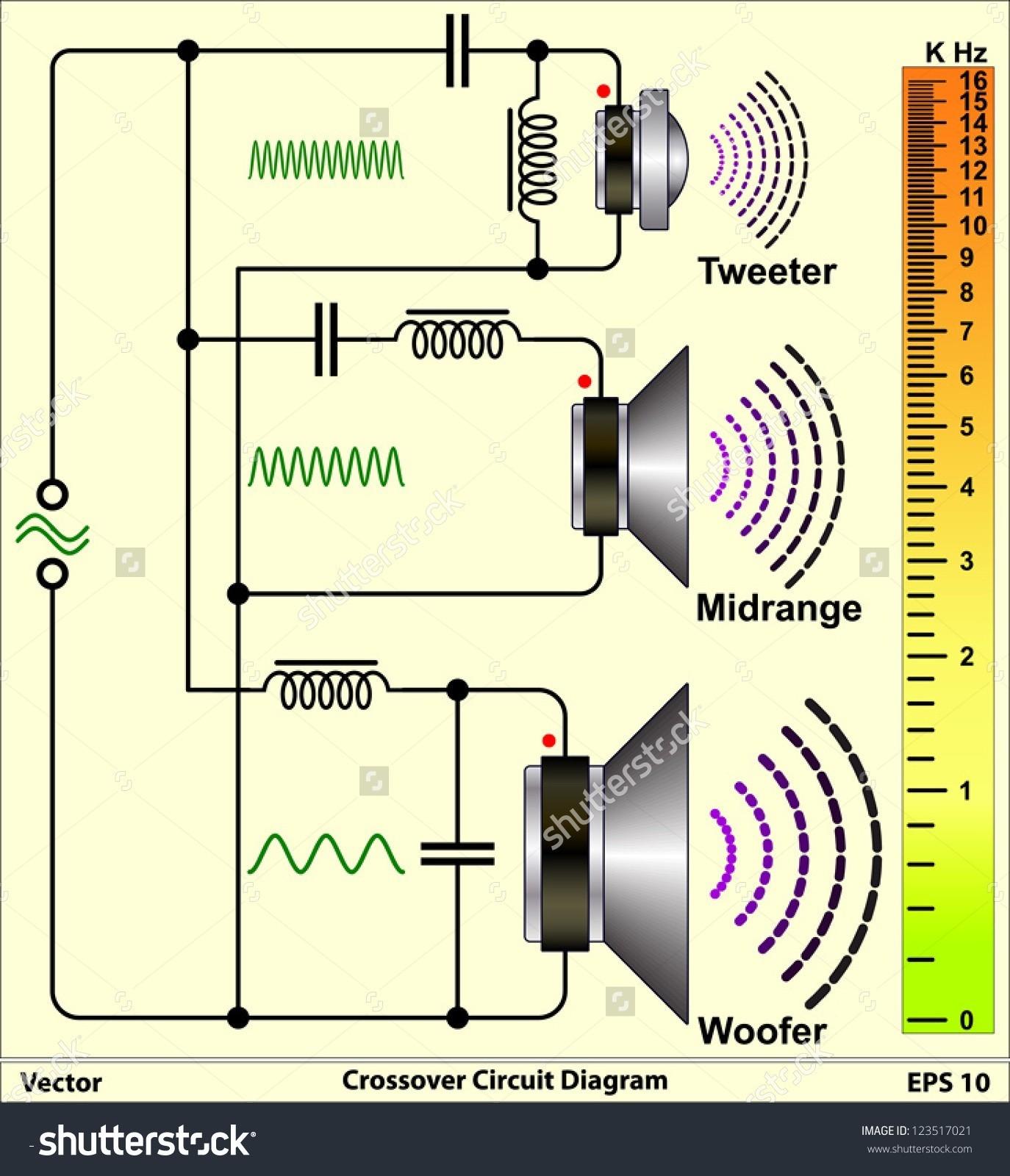 Speaker Crossover Wiring Diagram Schematic Diagram A Circuit Unique Speaker Crossover Wiring Diagram Wiring Diagram