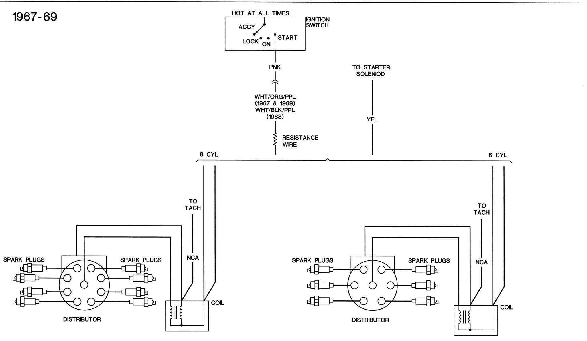 Sunpro Super Tach 2 Wiring Diagram Awesome Stunning Sunpro Rh thespartanchronicle