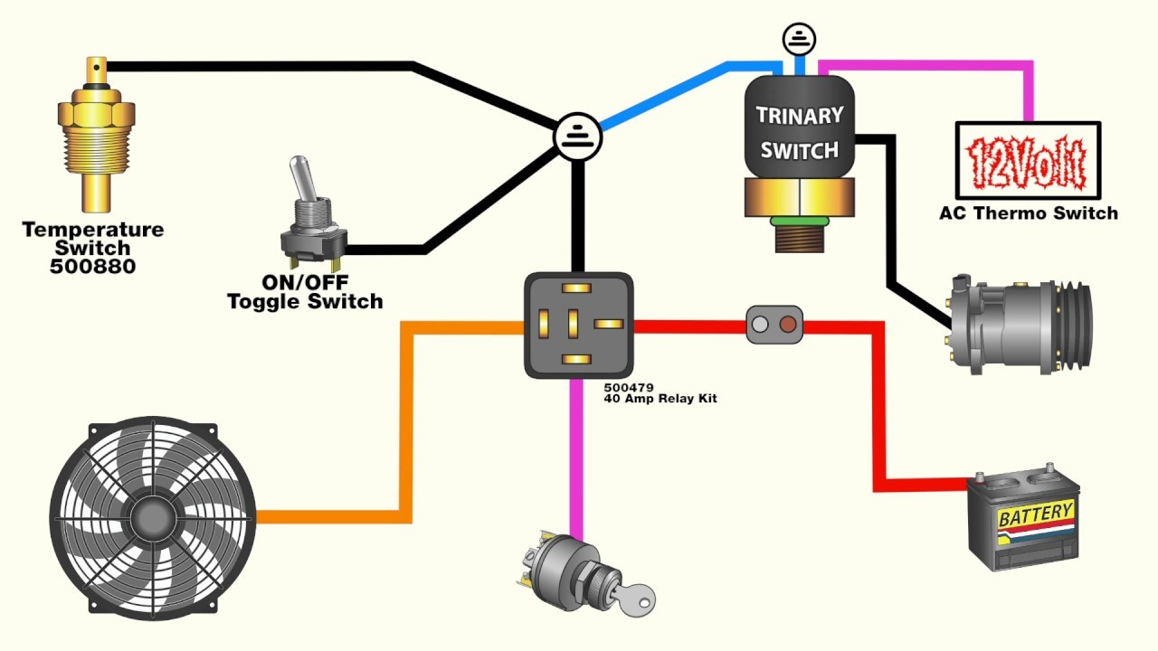 How To Wire An Electric Fan With AC Trinary Switch Fine Wiring Diagram