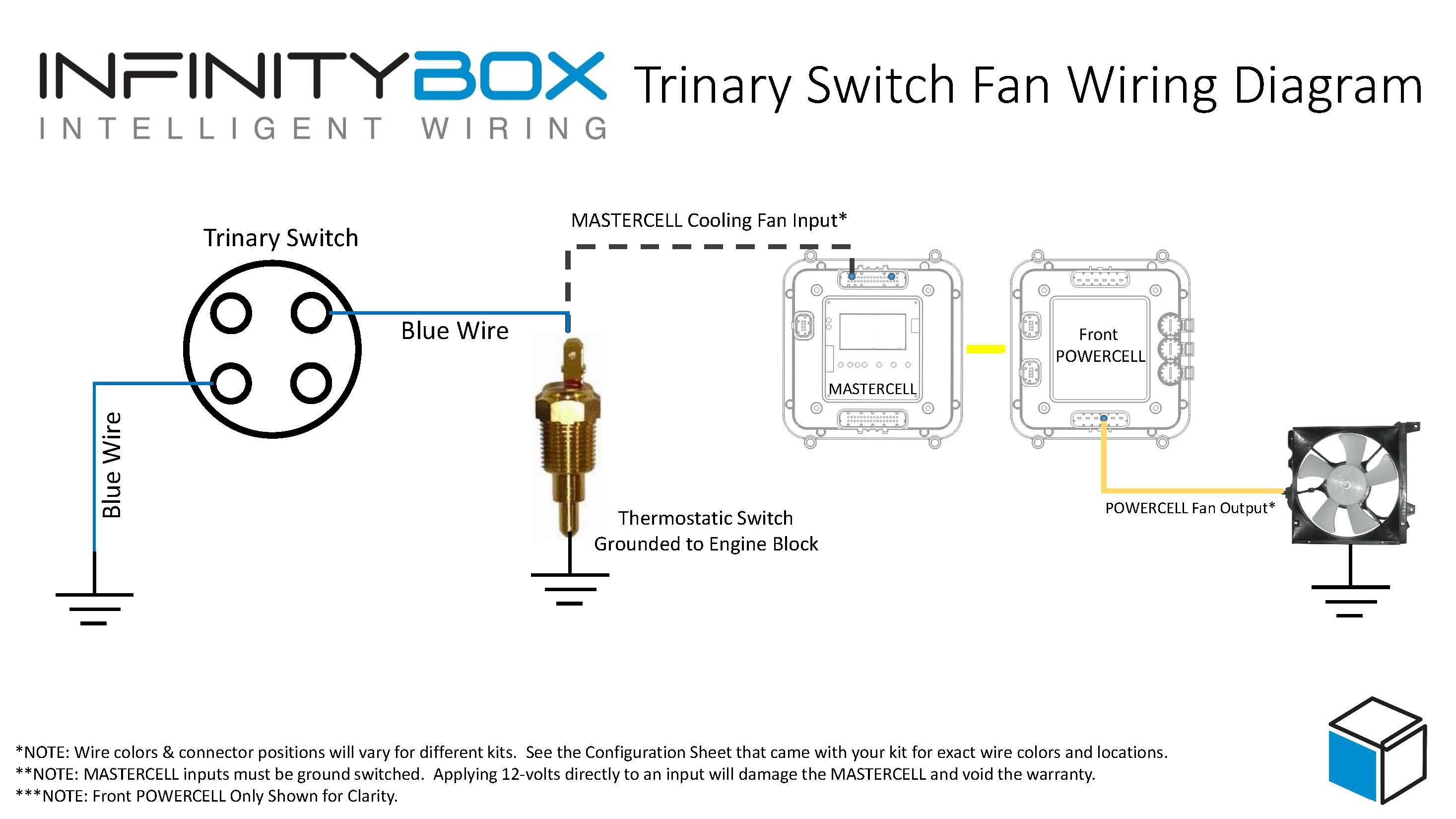 Infinitybox Wiring Diagram Trinary Switch Showy
