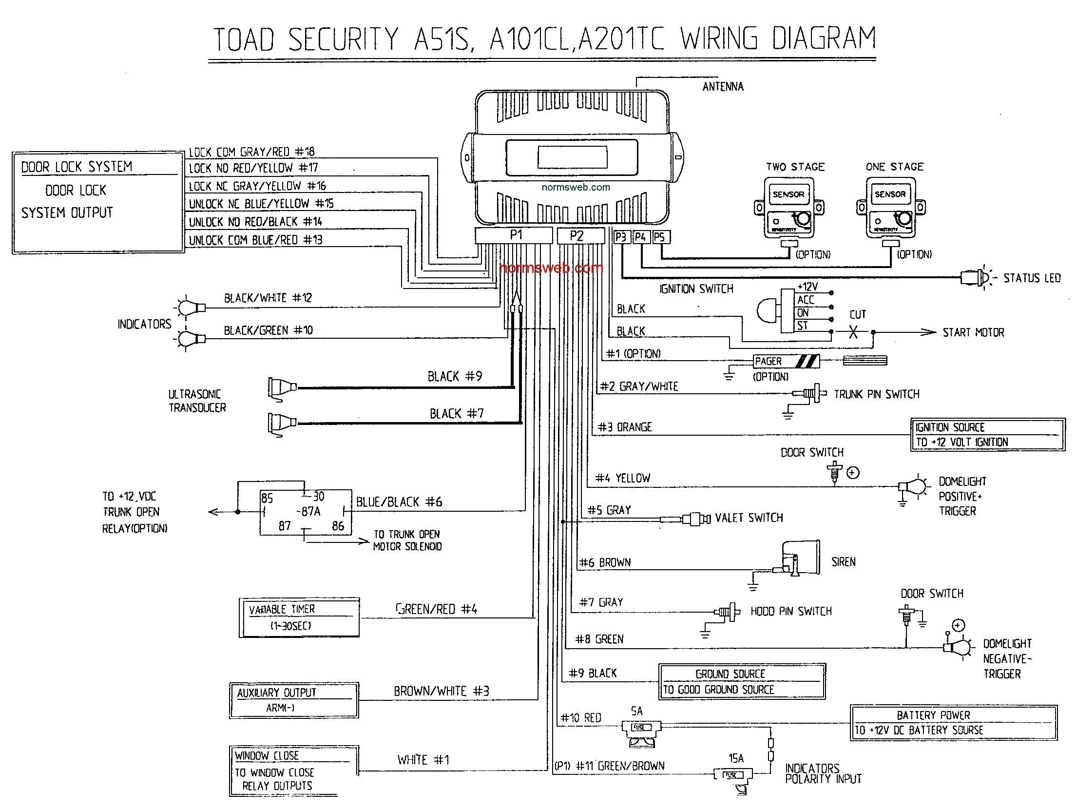 Rhino Car Alarm Wiring Diagram : Viper wiring diagram image