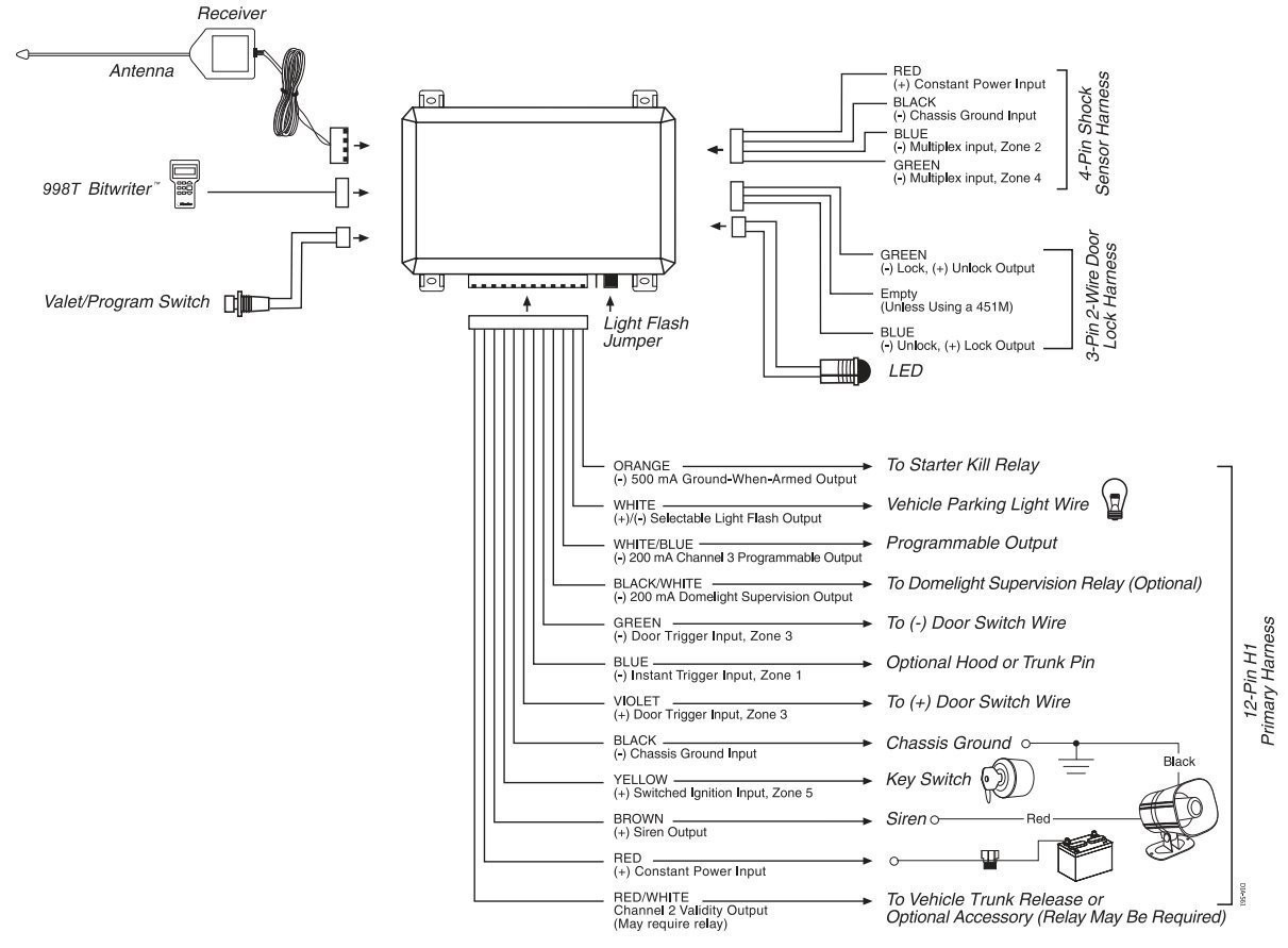 viper 5704 wiring diagram in depth wiring diagrams \u2022 3606 viper alarm wiring diagram viper 5704 wiring diagram trusted wiring diagrams rh hamze co viper auto start wiring diagram viper