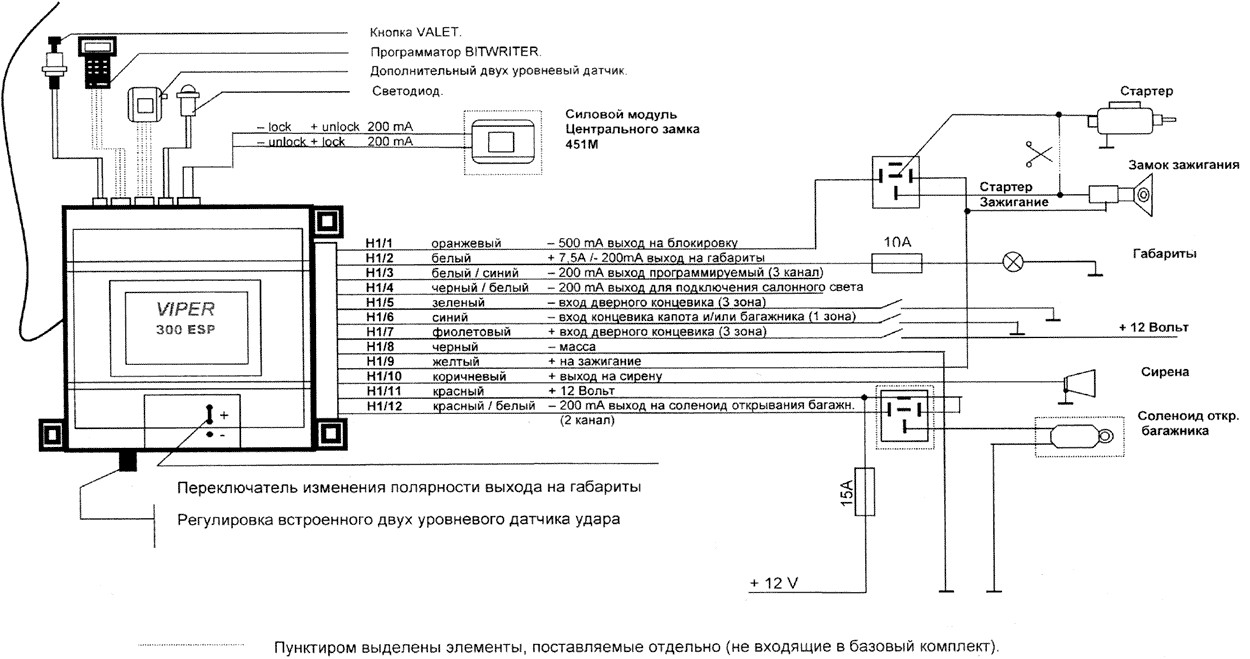 [EQHS_1162]  ☑ Viper 5704v Wiring Diagram HD Quality ☑ timeline.twirlinglucca.it | Viper 5701 Wiring Diagram 2008 Subaru |  | Twirlinglucca.it