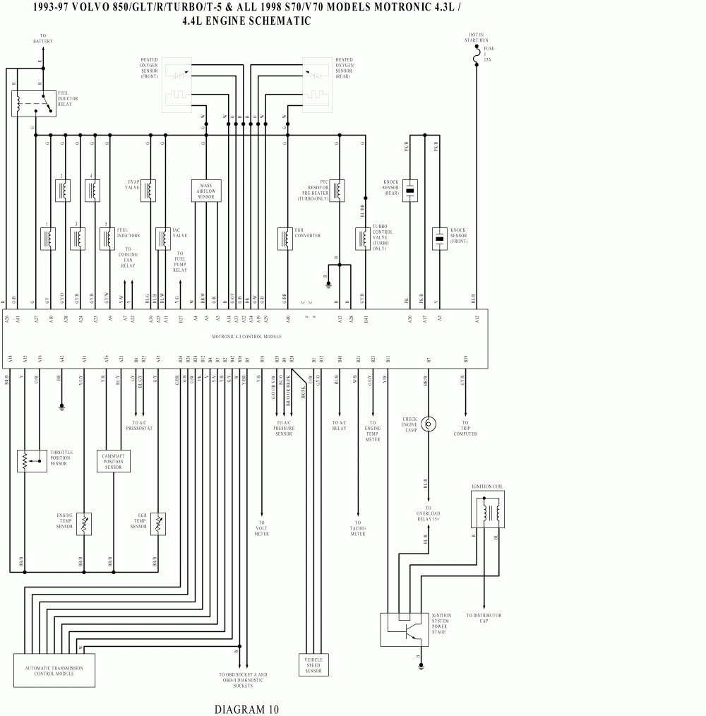 Volvo 740 Wiring Diagrams Moreover Volvo 850 Wiring Diagram On Wiring