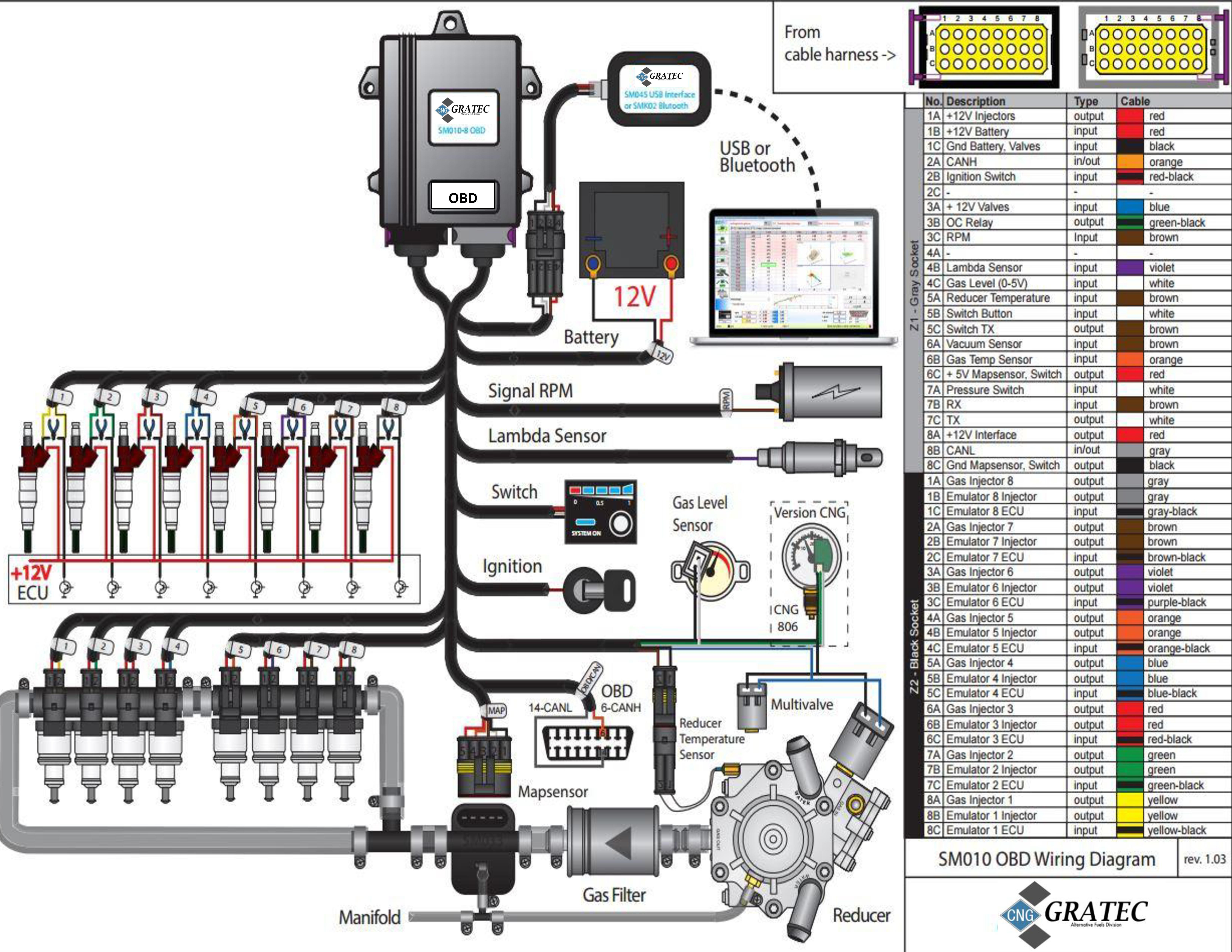 Vtec Wiring Diagram Obd1 New Image Harness Obd2 Wire 2018 Awesome Delighted Obd Wires S Electrical