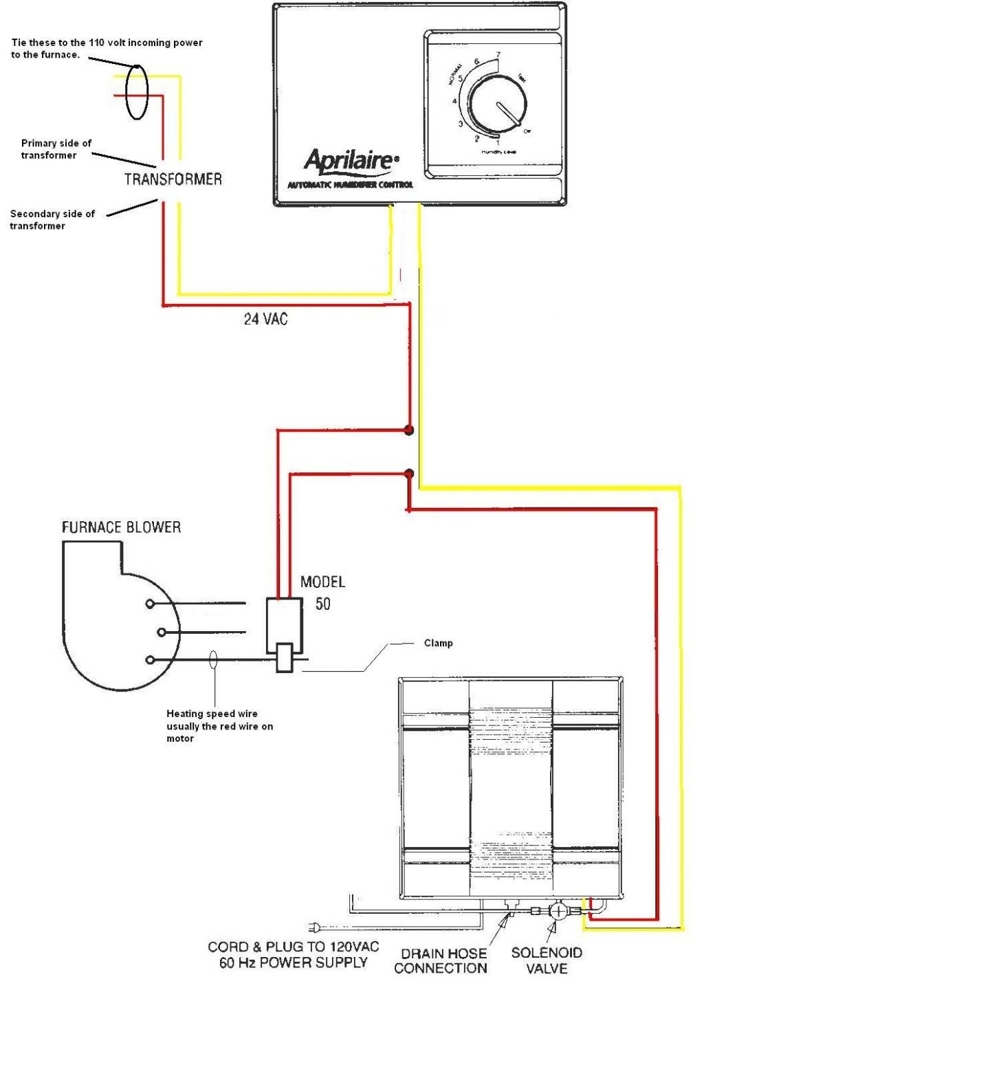 Whole House Fan Wiring Diagram Schematics Switch Attic Timer Detailed Replacement