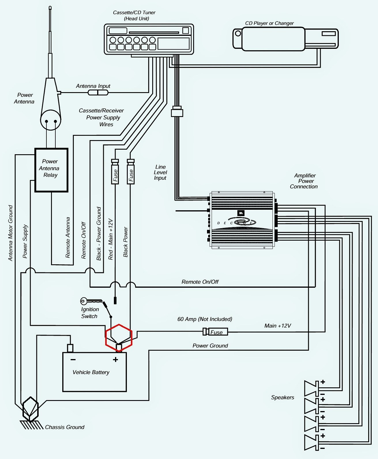 Wiring Diagram Car Stereo System Inspirational Wiring