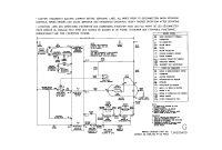 Wiring Diagram for Kenmore Dryer Model 110 Inspirational Kenmore Electric Dryer Wiring Diagram Natebird