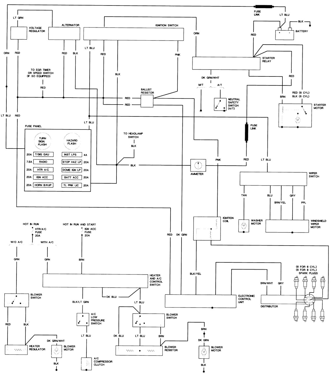1975 Dodge Wiring Diagram - 9.xeghaqqt.petportal.info • on dodge truck wiring diagram, dodge trailer wiring diagram, dodge caravan wiring diagram,