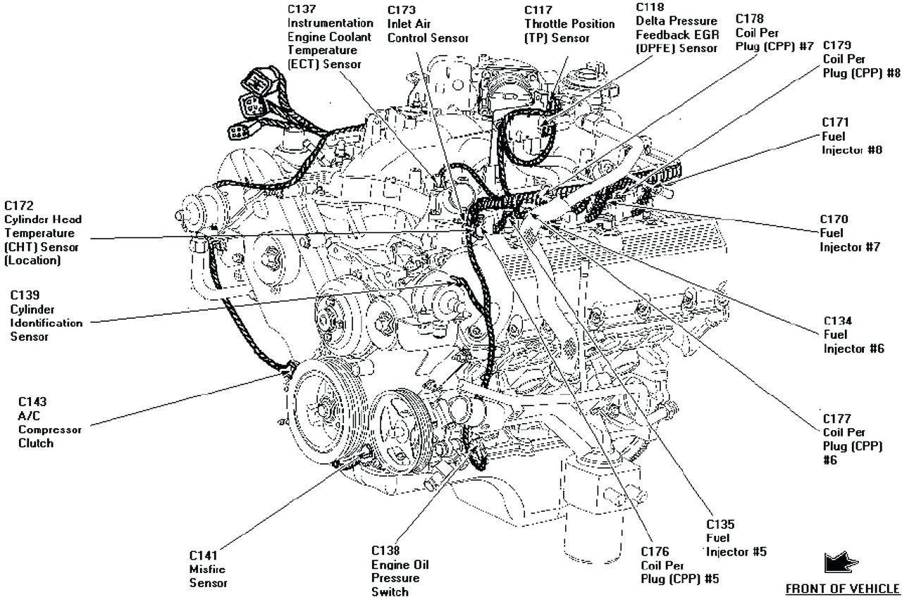 f150 5 4l engine wiring diagram | better wiring diagram online 2002 f150 5 4 liter engine diagram #13