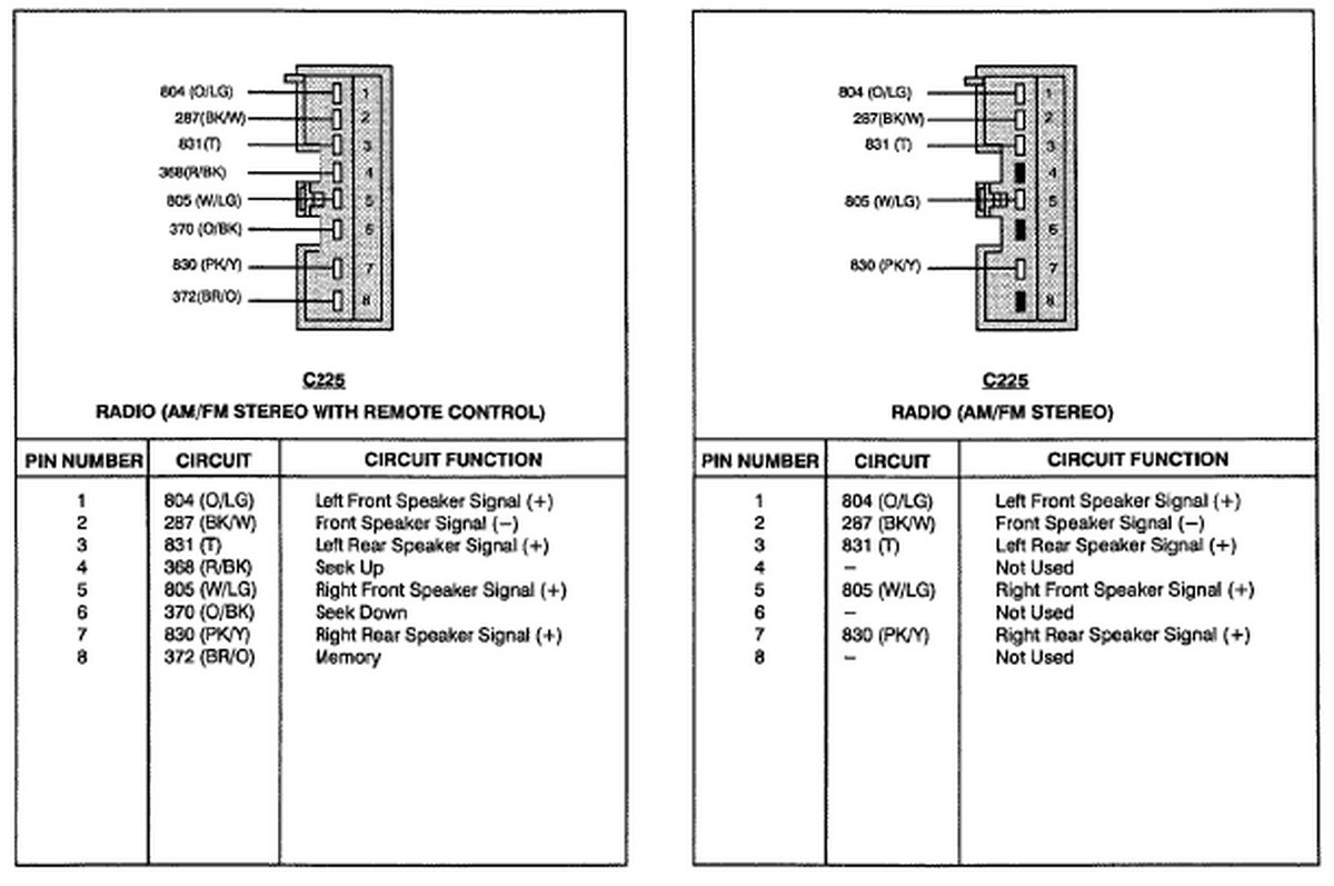 1995 ford e350 radio wiring explained wiring diagrams rh sbsun co 1991 ford f150 radio wiring