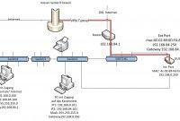 2 Pickup Wiring Diagram Awesome Wiring Diagram for 2 Pickup Guitar Save Wiring Diagram for A Guitar